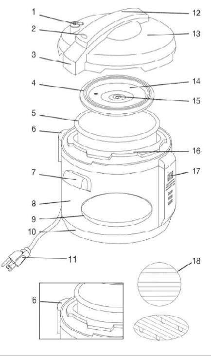 Tintoretriever components
